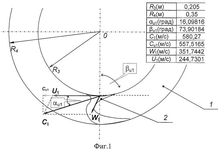Способ получения механической энергии и радиальный реактивно-роторный двигатель с роторами противоположного вращения для его реализации