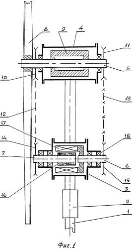 Контрроторная ветроэнергетическая установка (варианты)