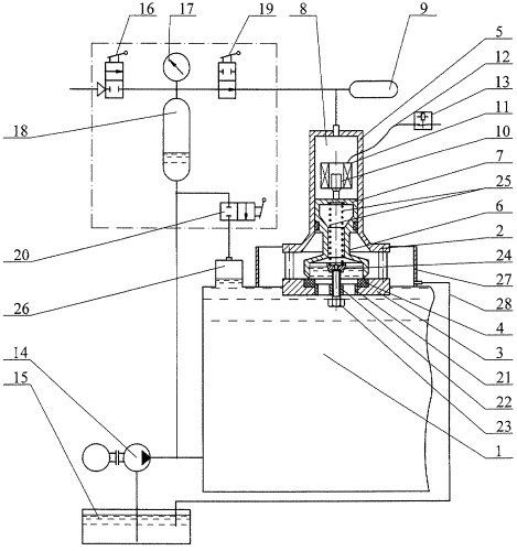 Система поддержания постоянного давления в резервуаре