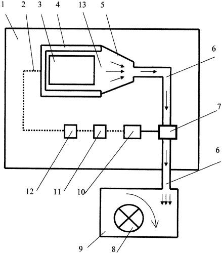 Способ удаления пороховых газов из обитаемого отделения танка с газотурбинным двигателем