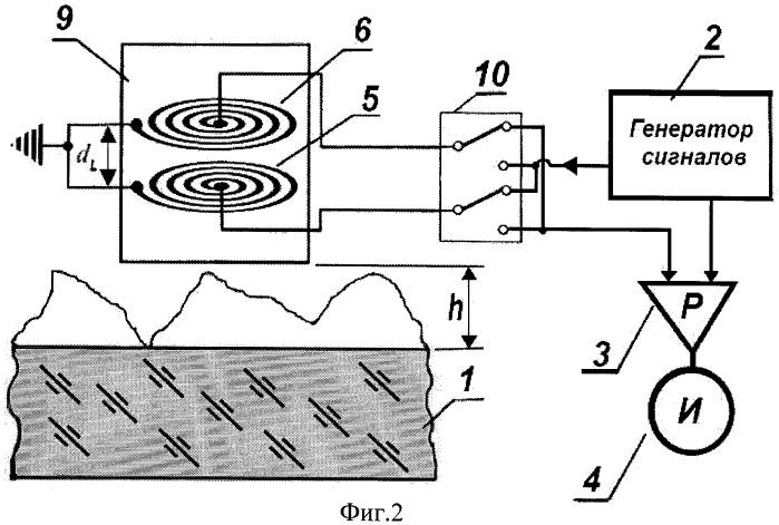 Устройство для бесконтактного измерения удельного сопротивления полупроводниковых материалов