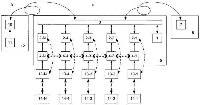 Автоматизирование системы управления технологическими процессами ремонта с применением мобильного ремонтно-диагностического комплекса