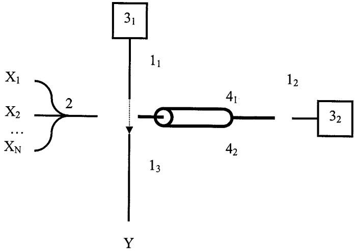 Оптическое наномажоритарное устройство