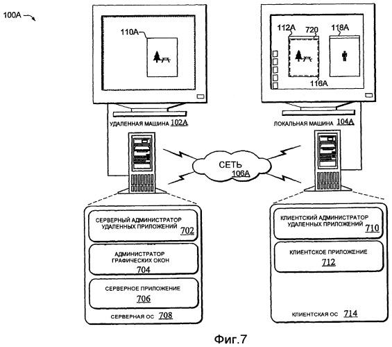 Предоставление возможности применения команды изменения графического окна к дистанционно сгенерированному графическому окну