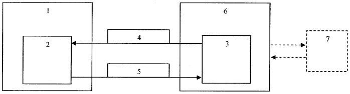 Способ определения количества людей на заданной территории, скорости и направления движения людей