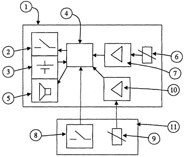 Устройство аварийной сигнализации для кухонной плиты и вытяжки