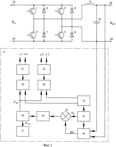 Однофазный автономный инвертор с широтно-импульсной модуляцией переменного тока