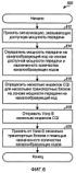 Сообщение о cqi для передачи mimo в системе беспроводной связи
