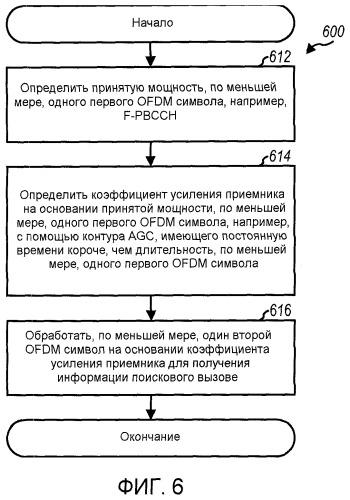 Система и способ для обнаружения в беспроводных системах связи