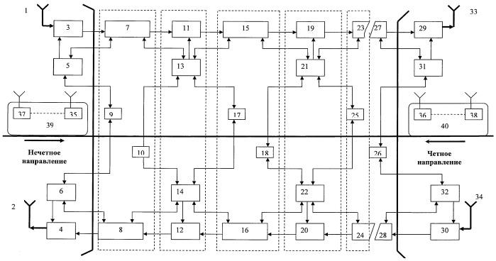 Система передачи данных в тоннелях для обеспечения движения соединенных поездов