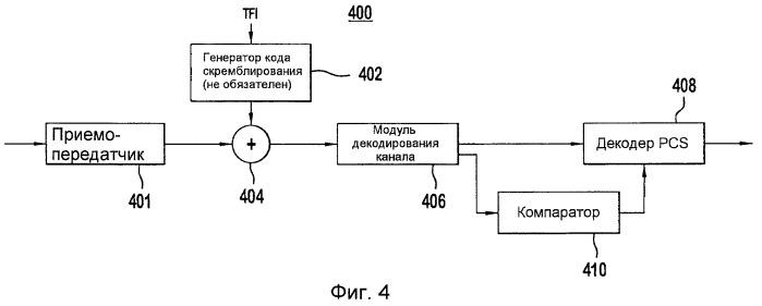Способ и устройство индикации временного блочного потока, которому адресовано поле вложенного ack/nack
