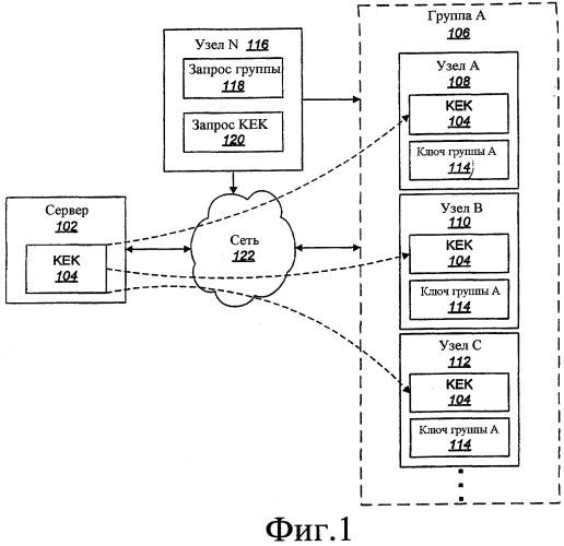 Системы и способы для воссоединения второй группы узлов с первой группой узлов с использованием общего ключа группы