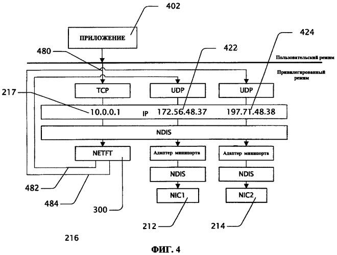 Отказоустойчивая связь в маршрутизованных сетях