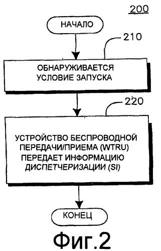 Способ и устройство для предотвращения блокирования передачи в hsupa-системе беспроводной связи
