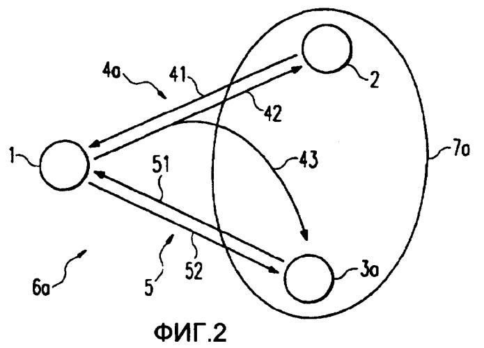 Распределенная система bluetooth