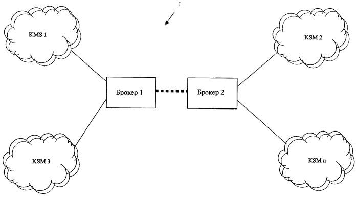 Способ объединения множества конвергентных систем обмена сообщениями и сетевая система
