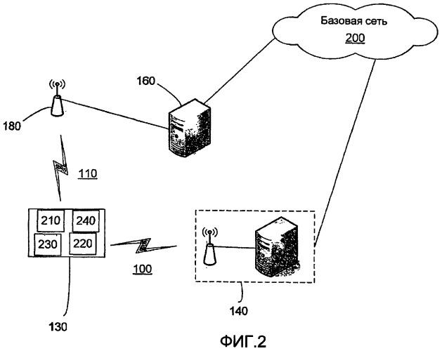 Способ и устройство для одновременной связи с помощью множества систем беспроводной связи