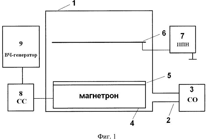 Способ получения кальций-фосфатных микро/наноструктур на образце