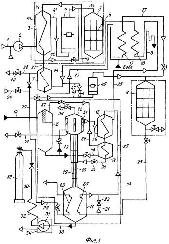 Способ получения криптоно-ксеноновой смеси и устройство для его осуществления