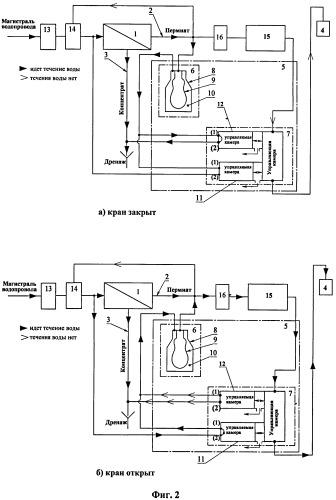 Узел хранения фильтрованной воды для накопительного устройства системы очистки воды, накопительное устройство системы очистки воды (варианты), система очистки воды (варианты)