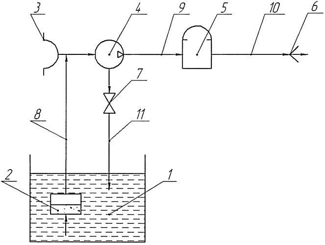 Способ очистки поверхности от всевозможных покрытий и загрязнений с использованием гидрокавитационного эффекта и устройство для его реализации