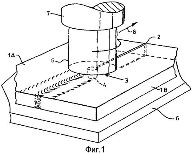 Устройство для сварки трением с перемешиванием, способ сварки с использованием этого устройства и изделие, получаемое этим способом сварки