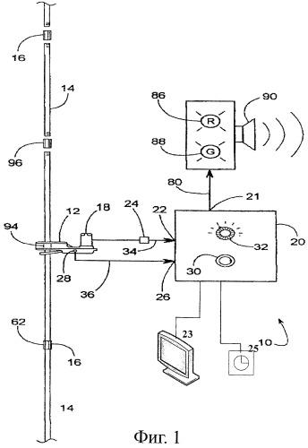 Способ и система регулирования и анализа требуемого давления для трубных ключей при соединении насосно-компрессорных труб