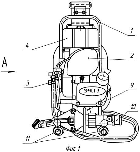 Переносной гидравлический инструмент с автономным приводом