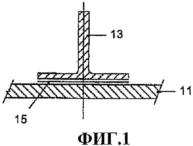 Способ изготовления деталей, сделанных из композитных материалов с двумя циклами термоотверждения