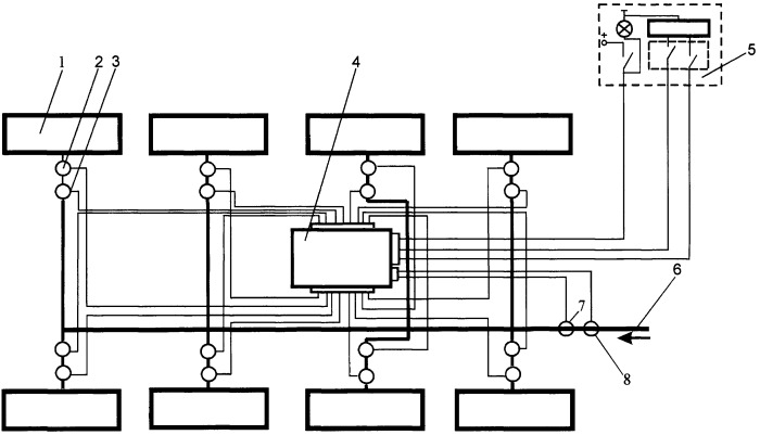Система автоматического регулирования давления воздуха в шинах по заданным параметрам