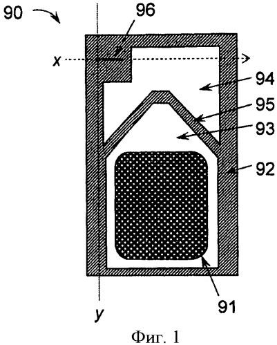 Упаковка для содержащих действующее вещество пленок и способ ее изготовления
