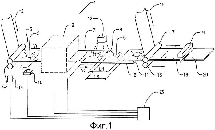 Способ и устройство для синхронизированного позиционирования, по меньшей мере, одного, по существу, непрерывного полотна материала