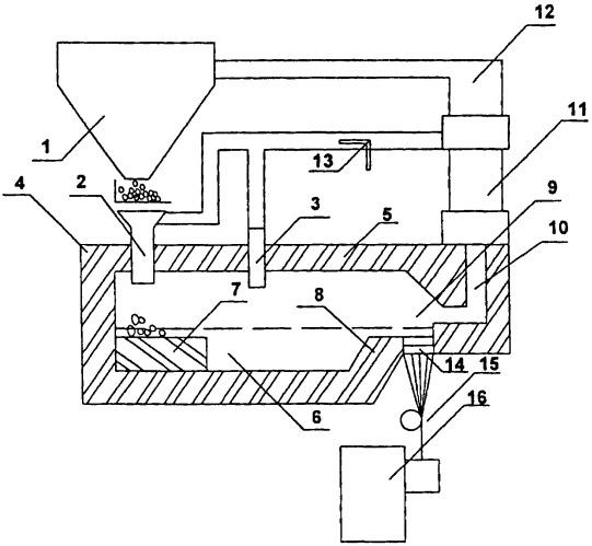 Способ производства непрерывных волокон из базальтовых пород и устройство для его осуществления