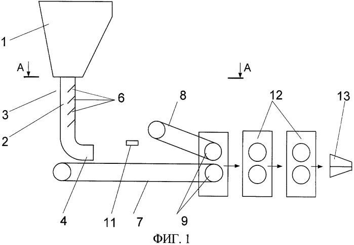 Установка для получения фольги из терморасширенного графита