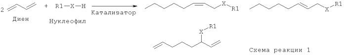 Способ получения диенов гидродимеризацией