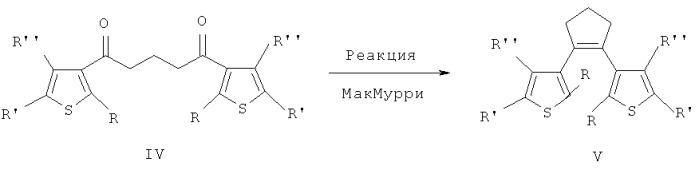Способ получения несимметричных 1,2-дитиенилзамещенных циклопентенов