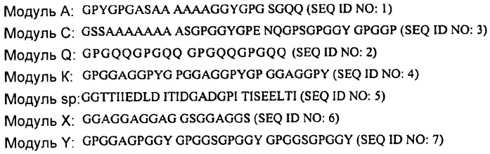 Способ модификации белка шелка пауков, модифицированный белок шелка пауков, кодирующая его последовательность нуклеиновой кислоты, вектор и клетка-хозяин для его экспрессии
