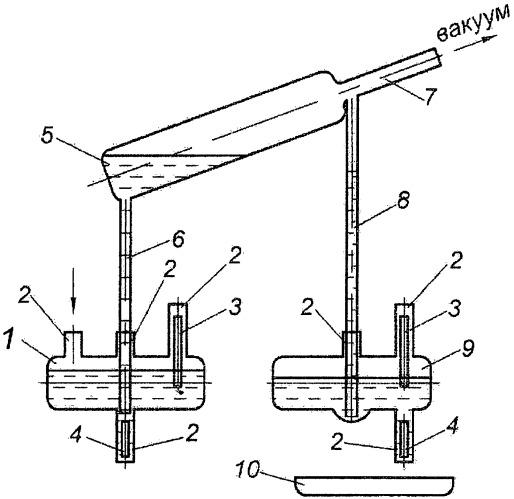 Устройство для вакуумной дистилляции висмута