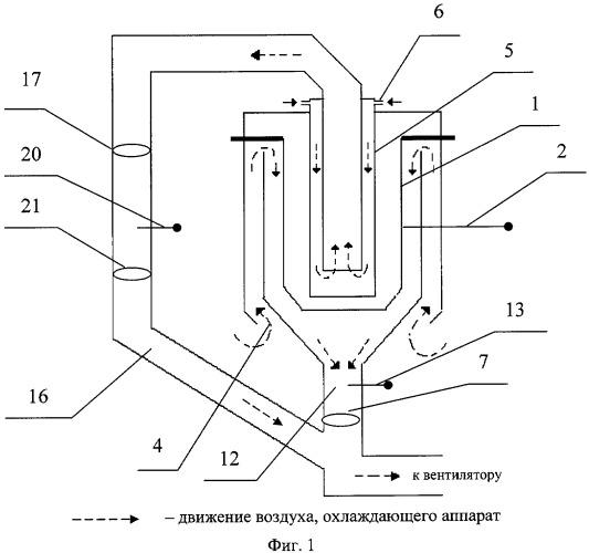 Способ управления процессом иодидного рафинирования циркония и система для его осуществления