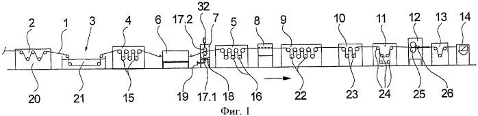 Способ и устройство для обработки жгутового волокна