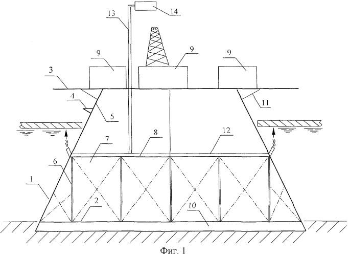 Морская ледостойкая стационарная платформа