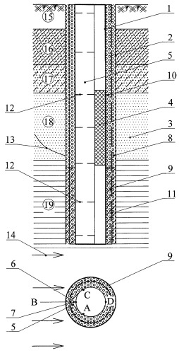 Технология стабилизации оползневых склонов с помощью обтекаемых водопонижающих скважин