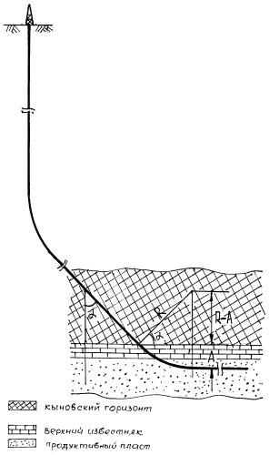 Способ строительства горизонтальной скважины на девонские отложения