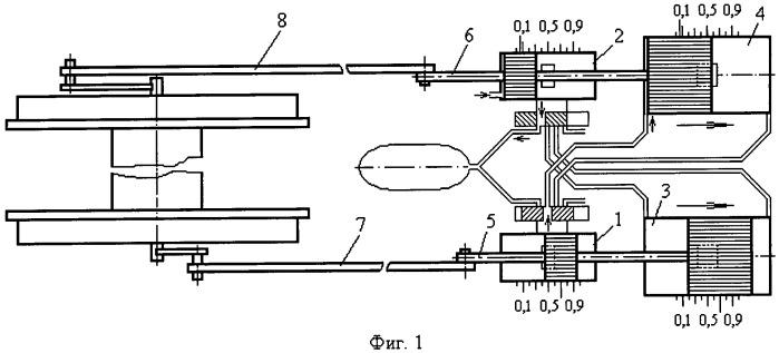 Способ работы паровой машины тандем-компаунд паровоза