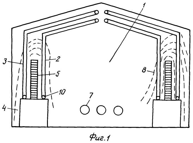 Устройство для увеличения времени воздействия продуктов сгорания на поверхность нагрева котельной установки
