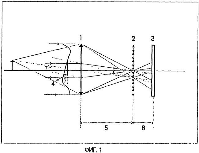 Фазовая камера для измерения искажения волнового фронта и расстояния