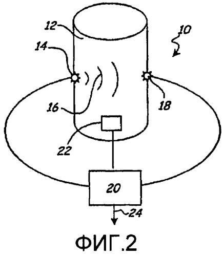 Измерительный преобразователь давления с акустическим датчиком давления
