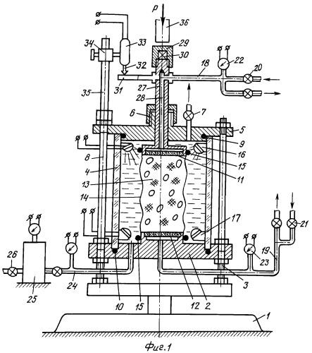 Способ лабораторного определения прочности и деформируемости материалов под контролируемой трехосной нагрузкой и устройство для его осуществления