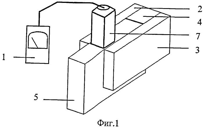 Способ контроля стыковой прокладки и устройство для его осуществления