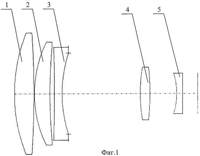 Объектив для видимой и ближней ик-области спектра